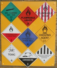 workplace safety signs all